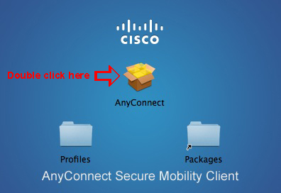 Cisco Anyconnect Osx